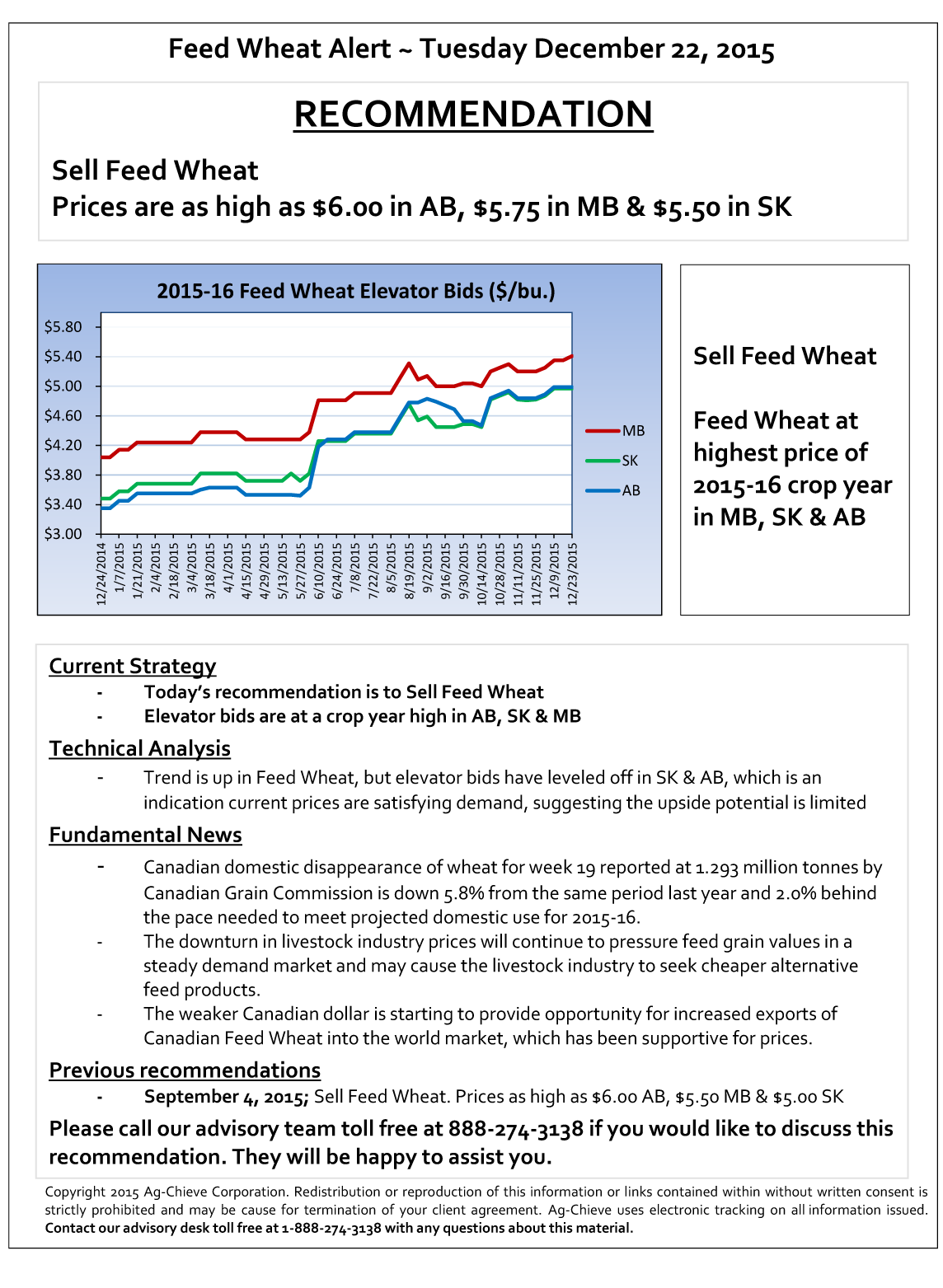 Field Wheat Alert Sell Recommendation